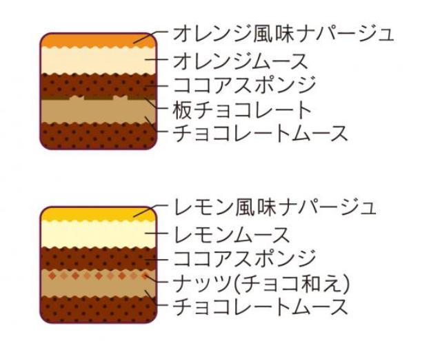 シャトレーゼ 誕生日ケーキ