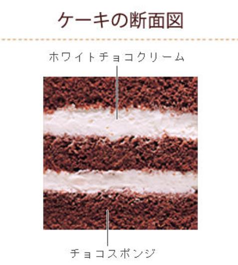 不二家 ケーキ デコレーション 誕生日 メニュー 値段 アンパンマン キャラデコ